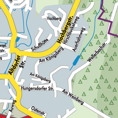Wörth Donau